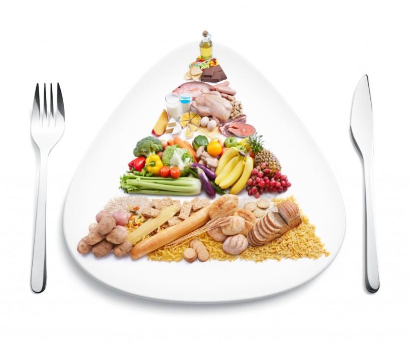 FoodPyramid3-1024x857